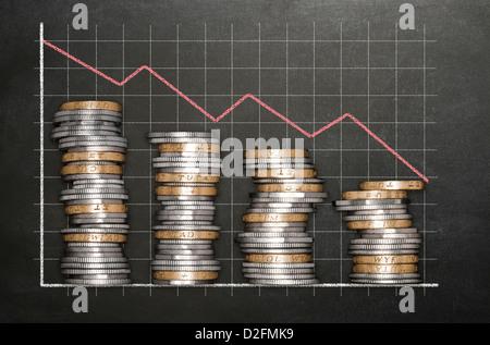 Perte financière Financement de l'entreprise concept concept - des piles de jetons sur un tableau noir formant un Banque D'Images