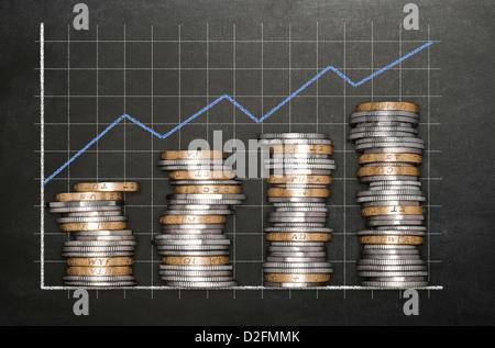 Concept financer la croissance - des piles de pièces de monnaie sterling sur un tableau historique formant une bande Banque D'Images