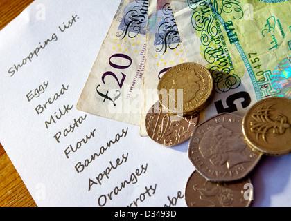 Close up of shopping Liste de pièces et billets en euros au Royaume-Uni sur le dessus
