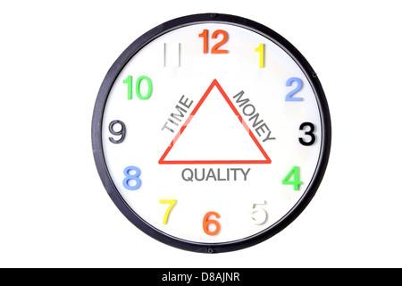 Réveil et le concept de temps, d'argent et de la qualité Banque D'Images