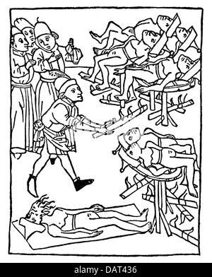Le judaïsme, de la persécution des Juifs, les Juifs sont tressés sur la roue