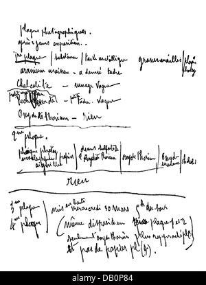 Curie, Pierre, 15.5.1859 - 19. 4.1906, physicien et chimiste français, écriture manuscrite, Banque D'Images