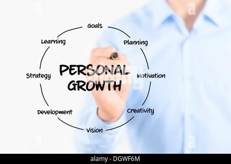 Young businessman holding a marker et dessin schéma de structure circulaire de la croissance personnelle sur l'écran Banque D'Images