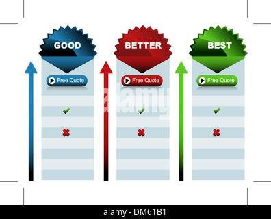 Bon mieux meilleur graphique Starburst Banque D'Images