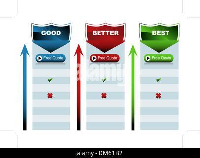 Bon mieux meilleur écran graphique Banque D'Images