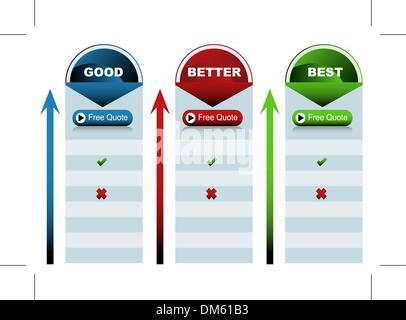 Bon mieux meilleur cercle graphique Banque D'Images