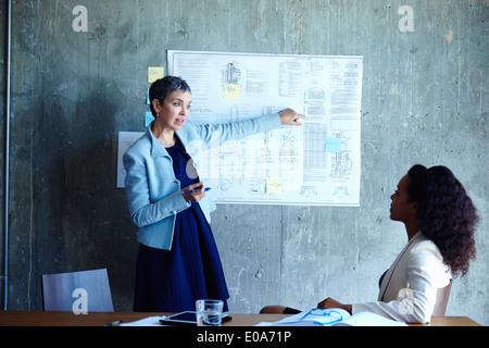 Présenter les idées des femmes d'âge mûr à la réunion Banque D'Images