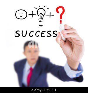 Business concept tiré de ce qui est nécessaire de combiner la chose et l'idée de l'homme pour le succès sur fond Banque D'Images