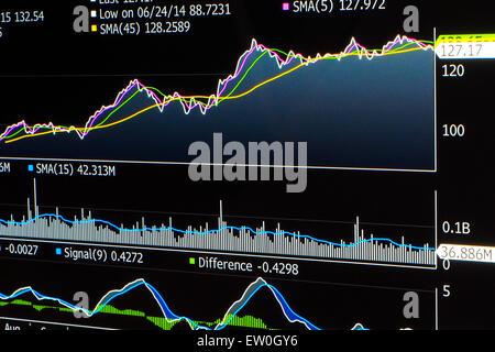 App financière montre graphique à lignes d'instruments financiers avec des prix de plus en plus, avec des moyennes, Banque D'Images