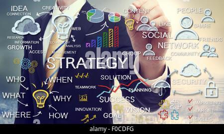 Dessin d'affaires stratégie d'affaires concepts avec de la craie