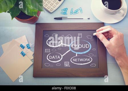 Thème Cloud computing dessinés sur un petit tableau noir Banque D'Images