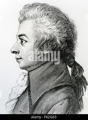 WOLFGANG Amadeus Mozart (1756-1791) compositeur autrichien Banque D'Images