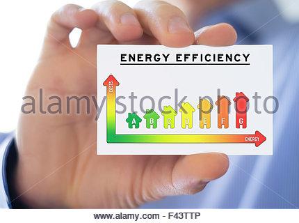L'efficacité énergétique - carte d'affaires Banque D'Images