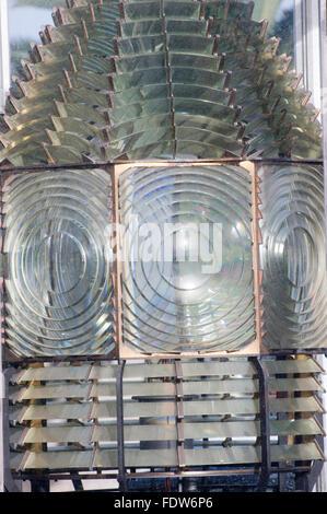 Lentilles de réfraction lentille de Fresnel optique indice de réfraction lumière ampoule ampoules phare pliage Pliage lunettes lentilles optiques en verre op