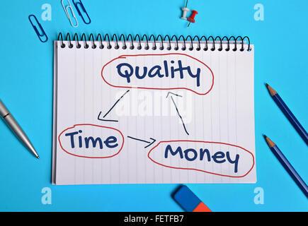 Le temps de qualité et de l'argent reste sur le portable Banque D'Images