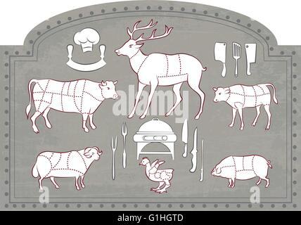 Vector illustration du guide du diagramme pour couper la viande en style Vintage