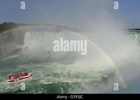 Horseshoe Falls, Niagara Falls, Ontario, Canada Banque D'Images