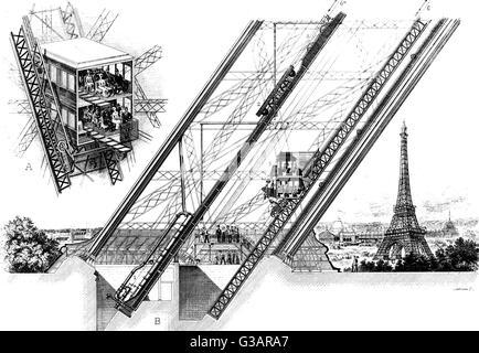 Paris, France - La Tour Eiffel, les ascenseurs Otis. L'Otis ascenseur dans la Tour Eiffel, construite par l'entreprise américaine ascenseur. première vue montre une voiture remplie de cinquante passagers avec l'avant a été retiré pour montrer l'intérieur. La figure B montre une jambe de th