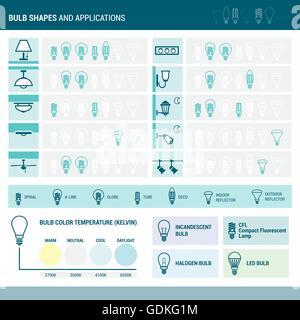 Jeu de lampes et d'applications avec icons set Banque D'Images