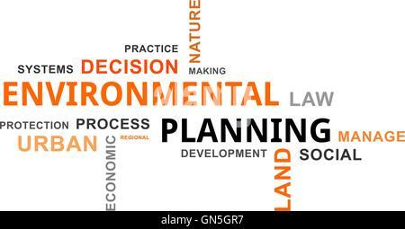 Nuage de mots - la planification de l'environnement Banque D'Images