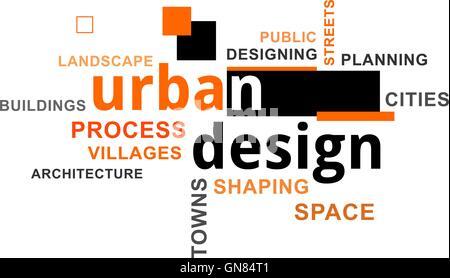 Nuage de mots - conception urbaine Banque D'Images