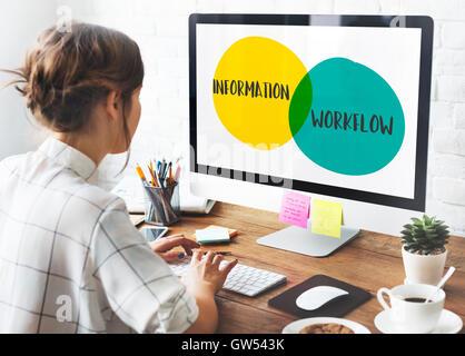 Flux de l'information Concept Cercles Motivation Idées Banque D'Images