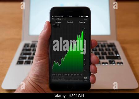 À l'aide d'iPhone smartphone pour afficher la performance des marchés boursiers pour l'entreprise Microsoft