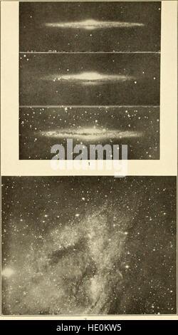 Rapport annuel du Conseil d'administration de la Smithsonian Institution (1929)