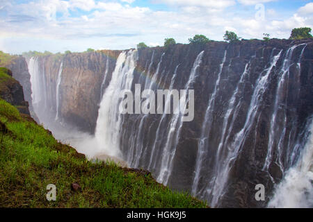 Chutes Victoria, Zambie et Zimbabwe border