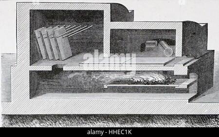 L'épandage et rectifieuse de cylindres, droit, montrant de grandes (verre à vitre commun) qui est chauffé pour les Banque D'Images