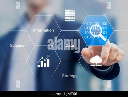 Technologie concept de données avec les mots et les icônes sur la stratégie, de la science, de l'information, d'analyse et de l'innovation