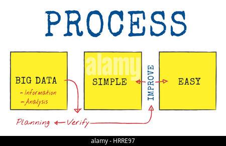 Diagramme de processus de l'icône de qualité de gestion Banque D'Images