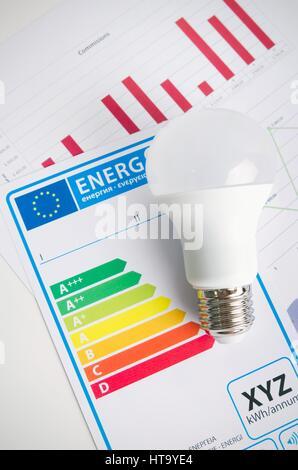 Ampoule LED sur l'efficacité énergétique. Concept économique Banque D'Images