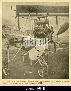 L'hélice, le moteur et le châssis de l'aile d'un avion monoplan Antoinette