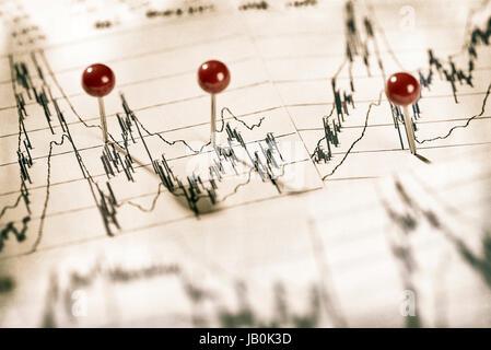Un graphique indique le prix d'un stock qui est marqué avec des punaises. Banque D'Images