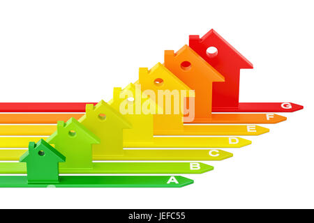 Tableau de l'efficacité énergétique des maisons, rendu 3D isolé sur fond blanc Banque D'Images