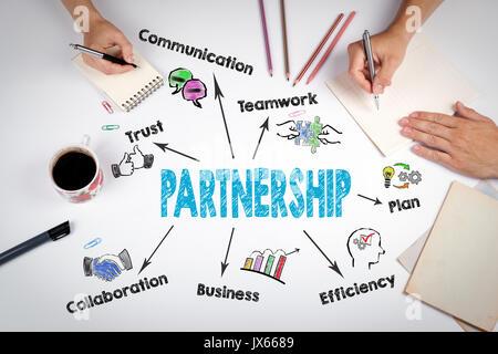 Concept de partenariat. La réunion à la table bureau blanc. Banque D'Images
