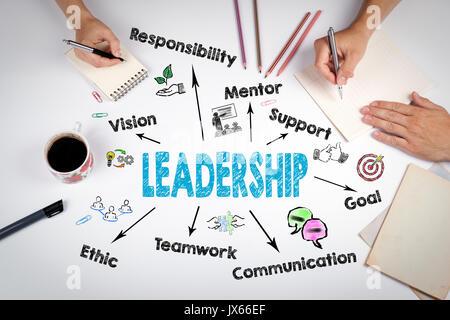 Concept de leadership. La réunion à la table bureau blanc. Banque D'Images