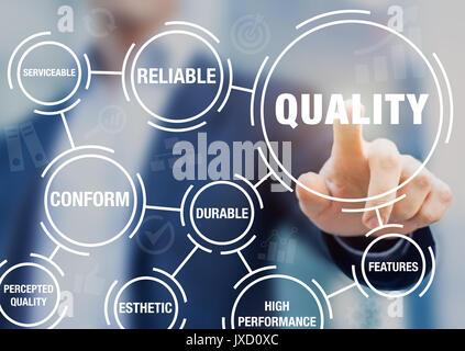 Gestion de la qualité dans les processus d'affaires et de l'organisation pour améliorer la satisfaction client, Banque D'Images