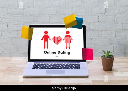 Rencontres en ligne Berlin
