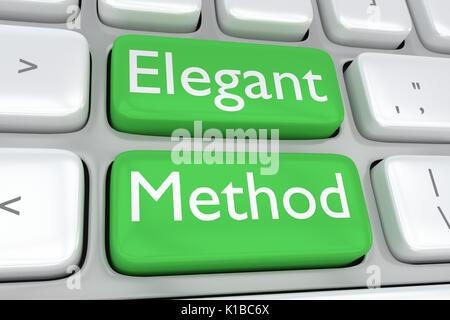 3D illustration de clavier de l'ordinateur avec le print 'méthode élégante' sur deux boutons verts. Concept de la Banque D'Images