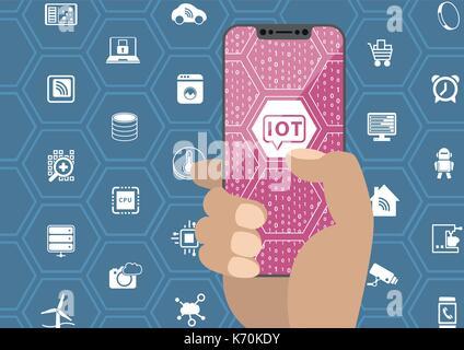 Iot / internet des objets concept with hand holding smartphone libre du cadre. Les symboles et l'affichage sans Banque D'Images