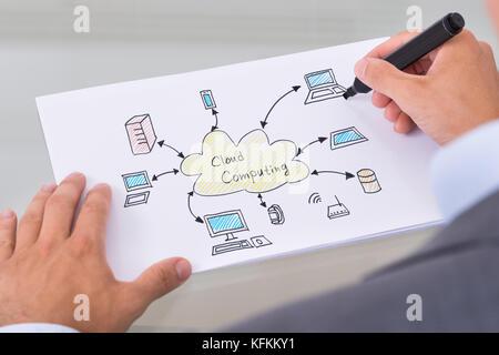 Portrait of businessman dessin schéma de cloud computing sur le papier au tableau de l'office de tourisme Banque D'Images