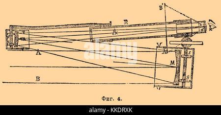 Dictionnaire encyclopédique Brockhaus et Efron b52 630-1