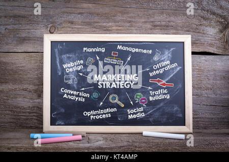 Stratégie marketing concept. Carte avec des mots-clés et des icônes. Tableau historique Banque D'Images