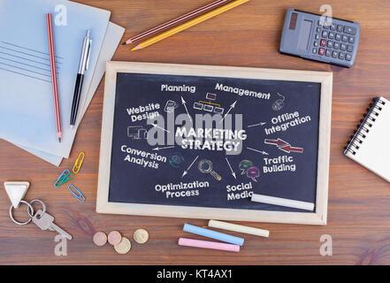 Stratégie marketing concept. Carte avec des mots-clés et des icônes sur un tableau noir Banque D'Images
