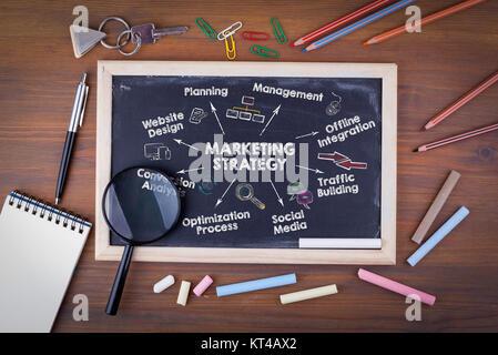 Stratégie marketing concept. Carte avec des mots-clés et des icônes. Sur une table en bois tableau. Banque D'Images