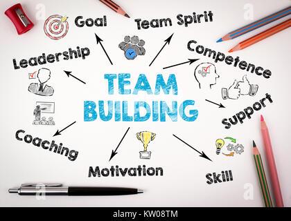 Concept d'équipe. Carte avec des mots-clés et des icônes sur fond blanc Banque D'Images