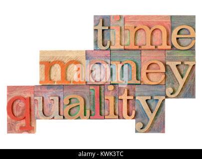 Temps, d'argent, stratégie de gestion de la qualité - dans lettterpress résumé mot vintage type de bois Banque D'Images