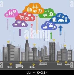 CPS (cyber) système physique, de l'image concept de chargement des informations diverses à cloud et d'analyse des Banque D'Images